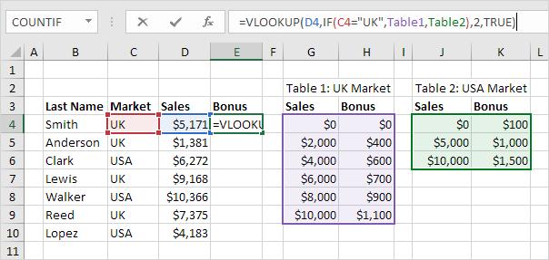 Fungsi Vlookup dengan Beberapa Tabel Pencarian