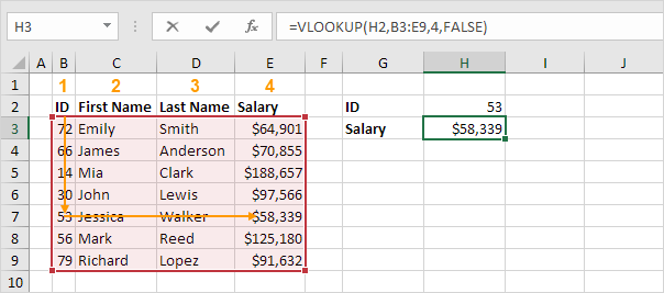 Hasil Vlookup di Excel