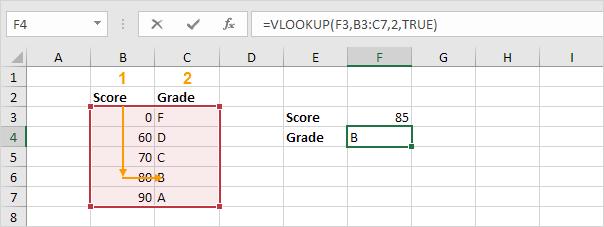 Perkiraan Kecocokan di Excel